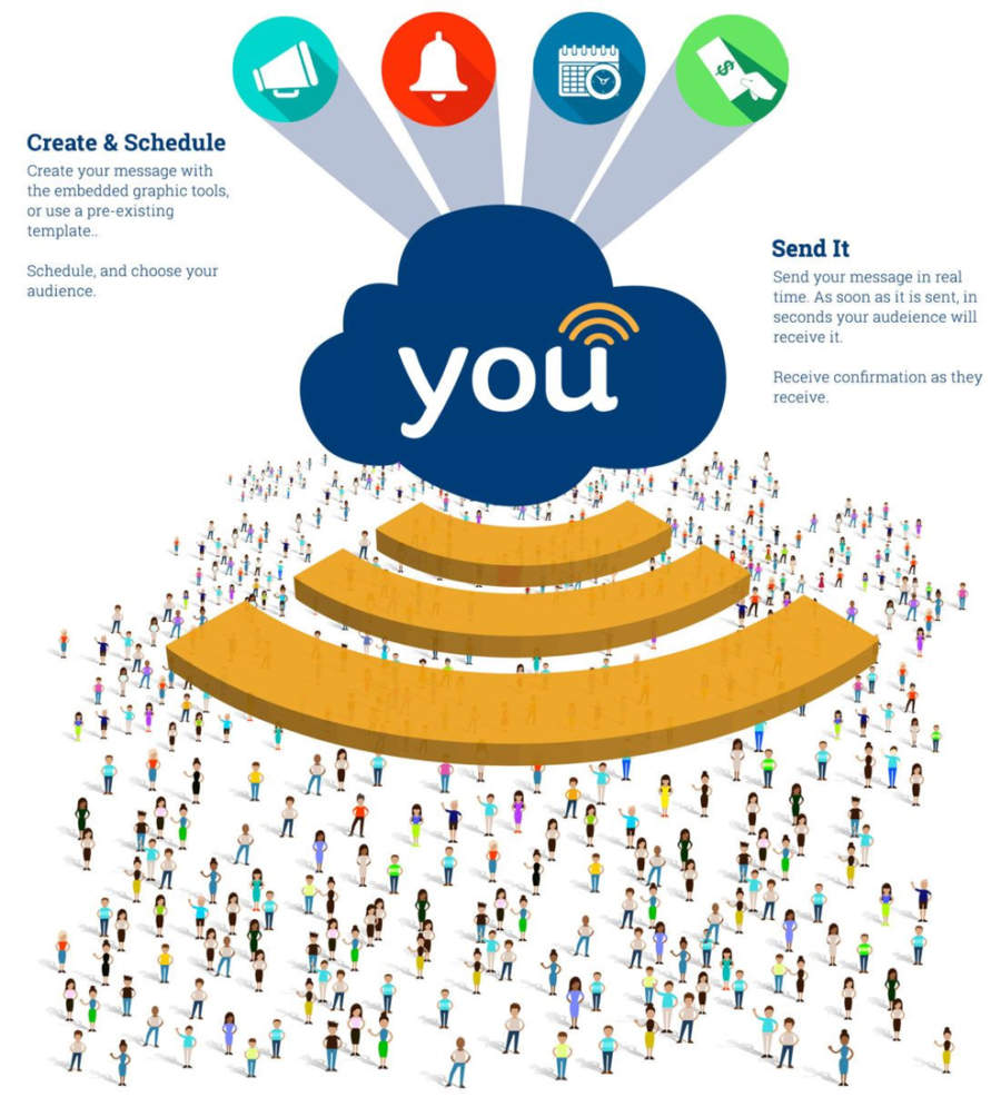 How YOU Works Infographic
